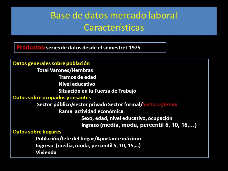 Base de datos mercado laboral Características