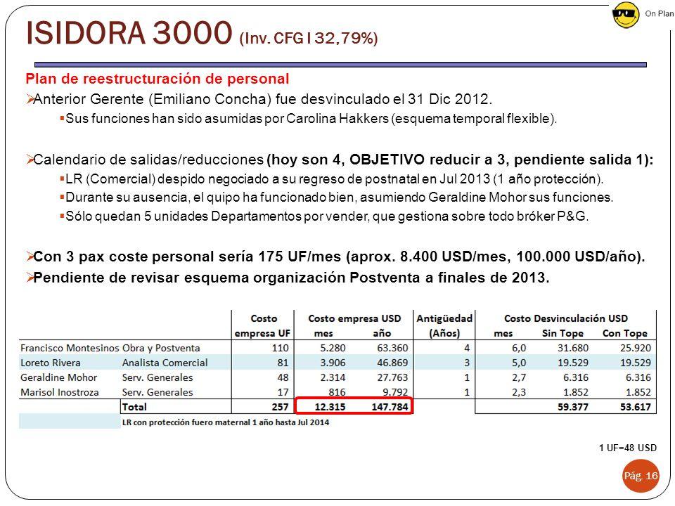 ISIDORA 3000 (Inv. CFG I 32,79%) Plan de reestructuración de personal