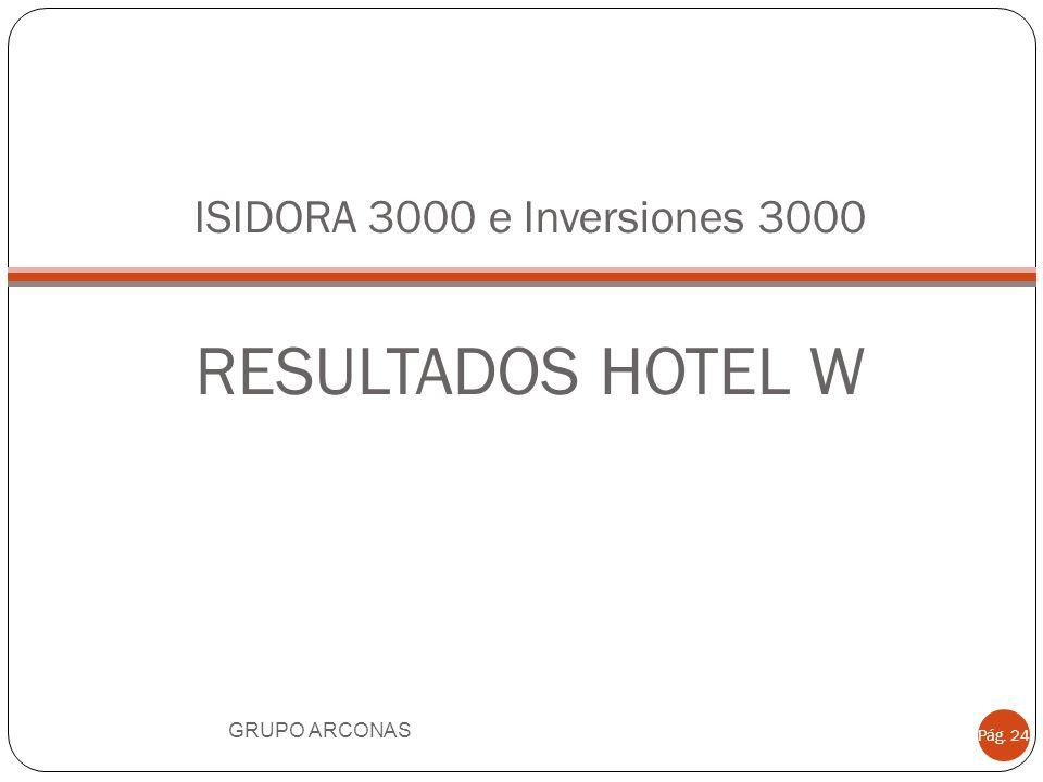 ISIDORA 3000 e Inversiones 3000 RESULTADOS HOTEL W