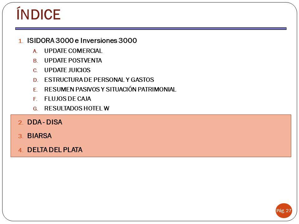 ÍNDICE ISIDORA 3000 e Inversiones 3000 DDA - DISA BIARSA
