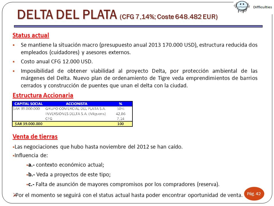 DELTA DEL PLATA (CFG 7,14%; Coste 648.482 EUR)