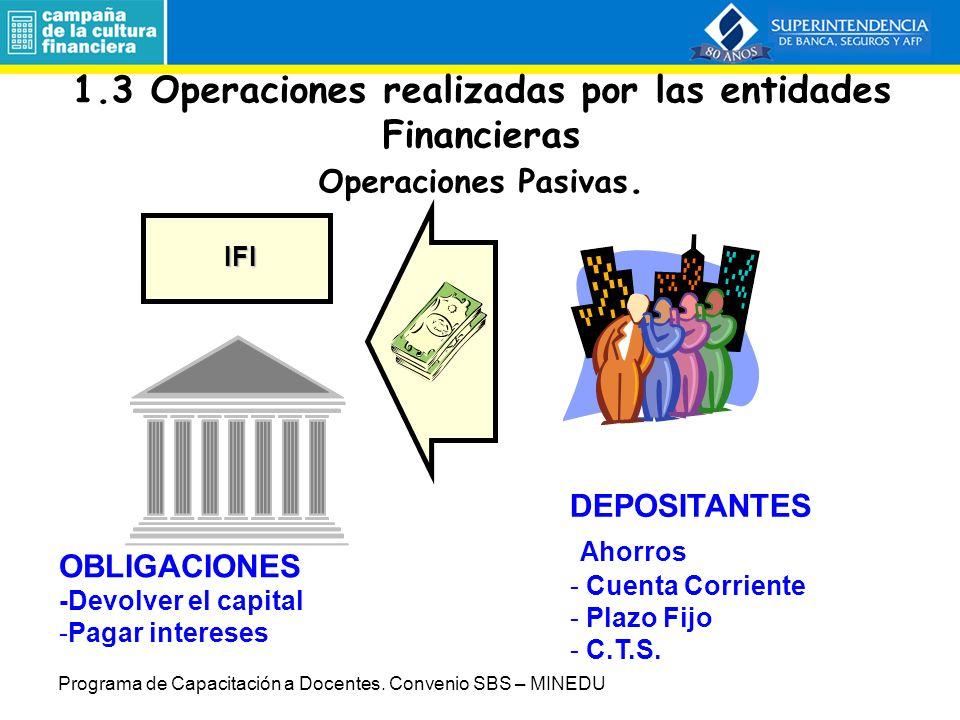 1.3 Operaciones realizadas por las entidades Financieras Operaciones Pasivas.