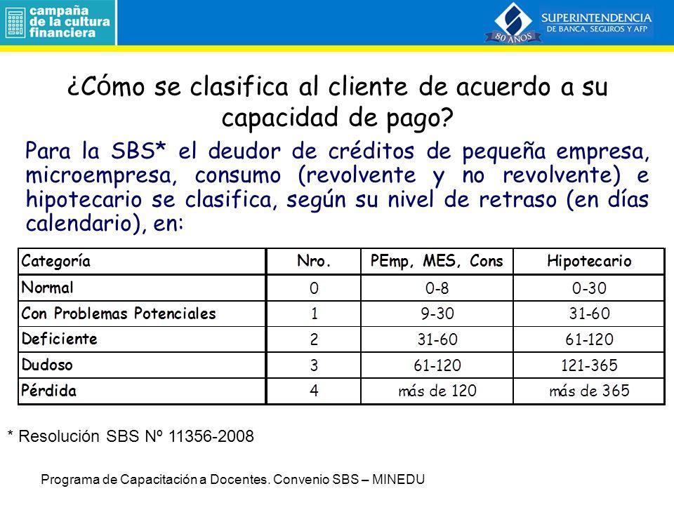 ¿Cómo se clasifica al cliente de acuerdo a su capacidad de pago
