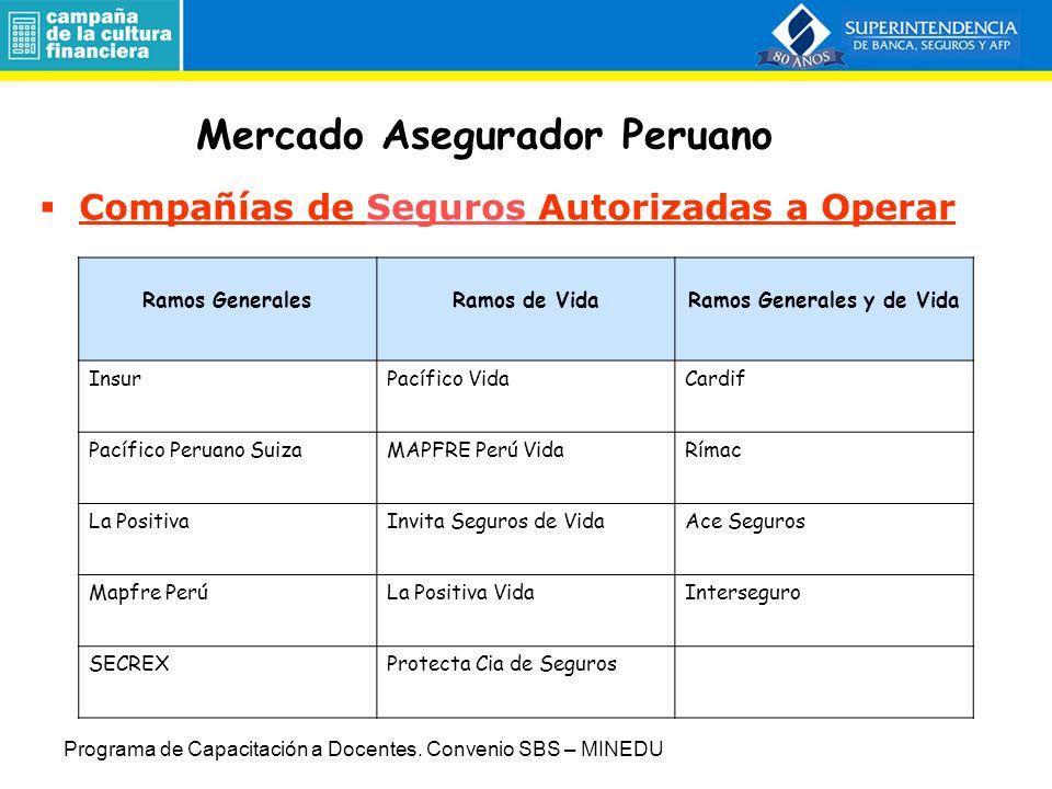 Mercado Asegurador Peruano Ramos Generales y de Vida