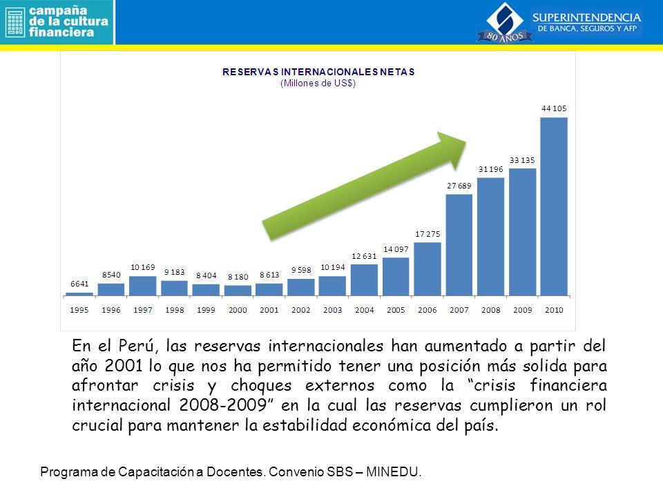 En el Perú, las reservas internacionales han aumentado a partir del año 2001 lo que nos ha permitido tener una posición más solida para afrontar crisis y choques externos como la crisis financiera internacional 2008-2009 en la cual las reservas cumplieron un rol crucial para mantener la estabilidad económica del país.