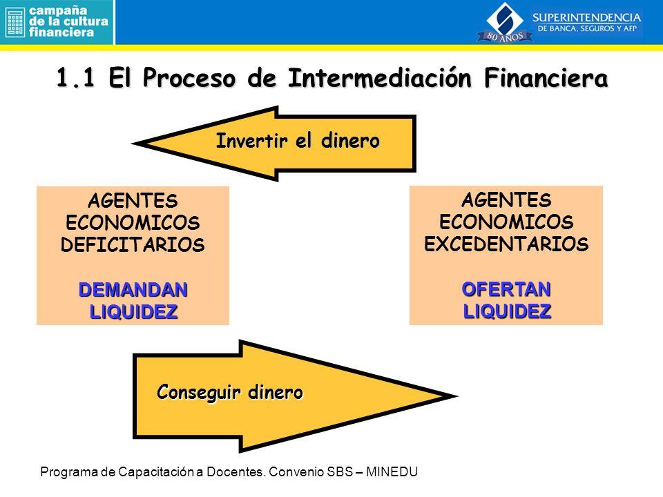 1.1 El Proceso de Intermediación Financiera
