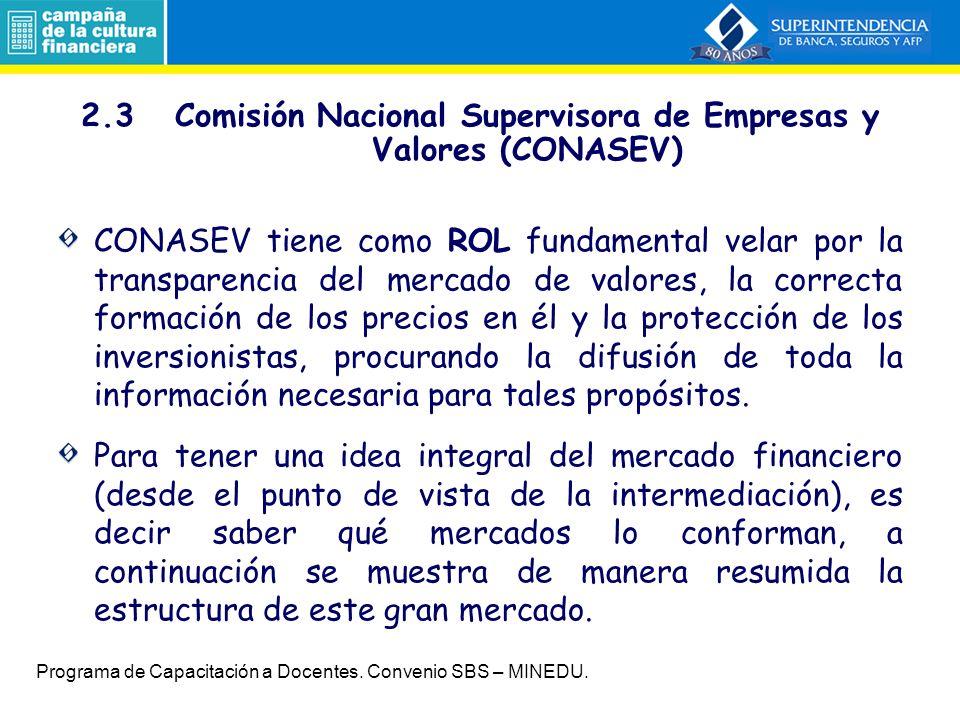 2.3 Comisión Nacional Supervisora de Empresas y Valores (CONASEV)