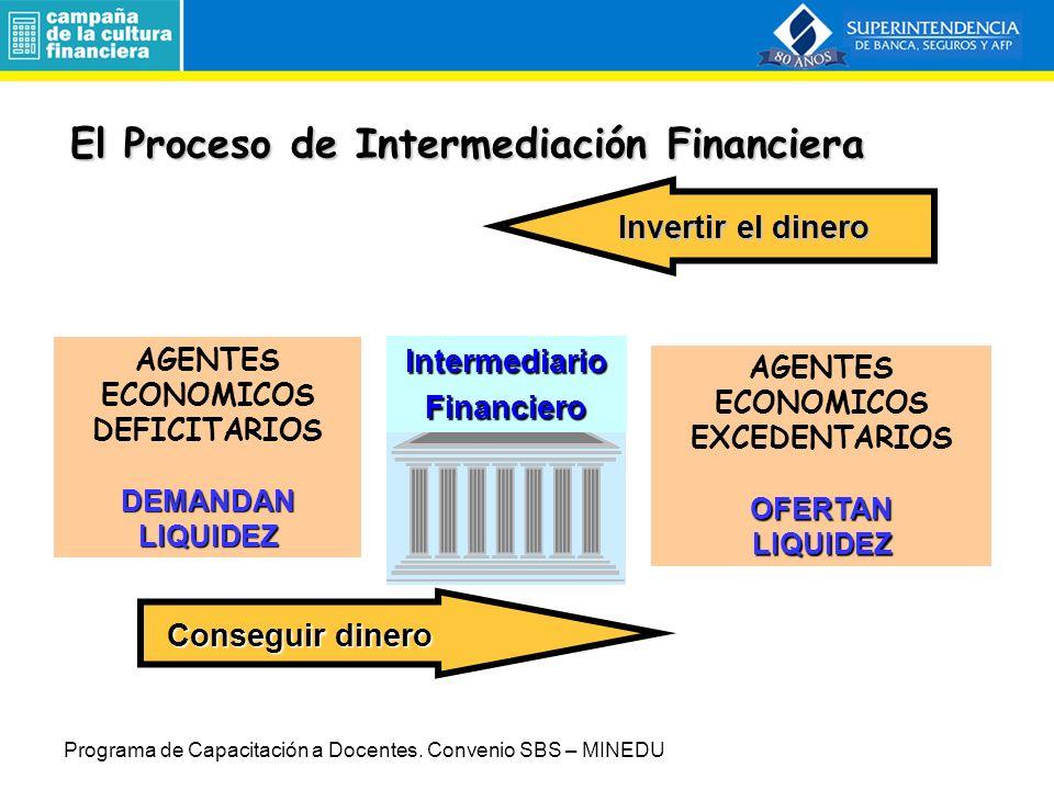 El Proceso de Intermediación Financiera