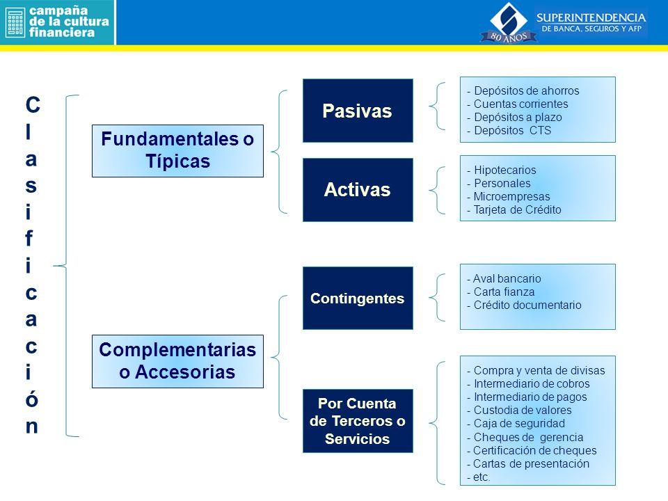 Clasificación Pasivas Fundamentales o Típicas Activas