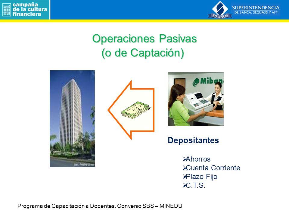 Operaciones Pasivas (o de Captación) Depositantes Ahorros