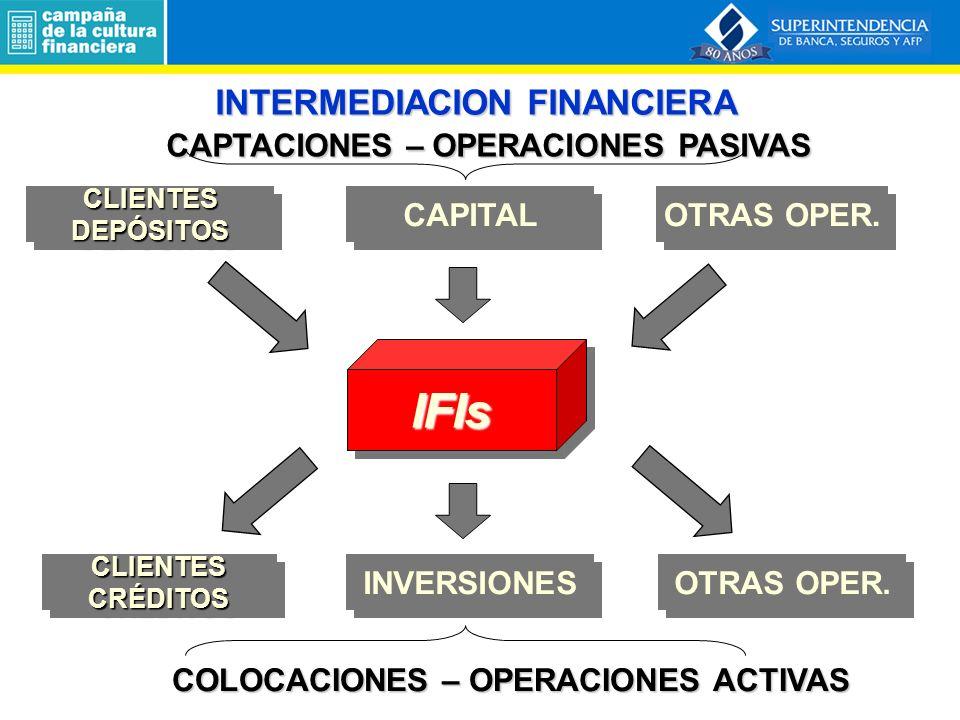 IFIs CAPTACIONES – OPERACIONES PASIVAS INTERMEDIACION FINANCIERA