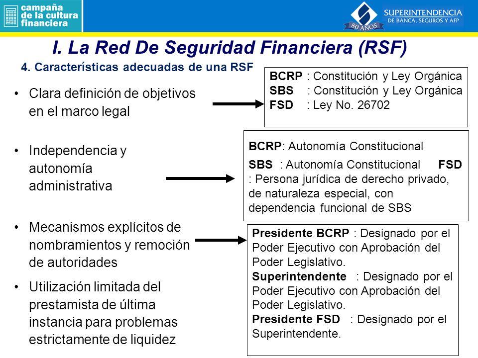 I. La Red De Seguridad Financiera (RSF)