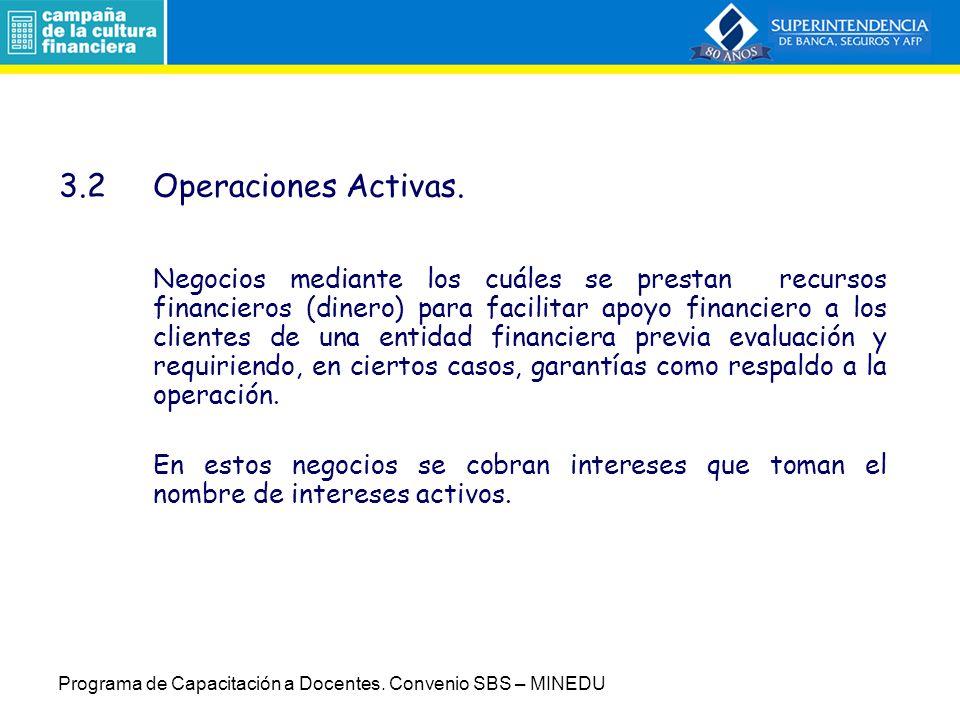 3.2 Operaciones Activas.
