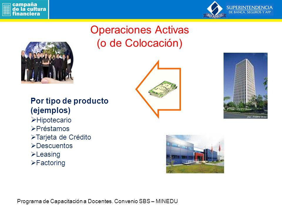 Operaciones Activas (o de Colocación) Por tipo de producto (ejemplos)