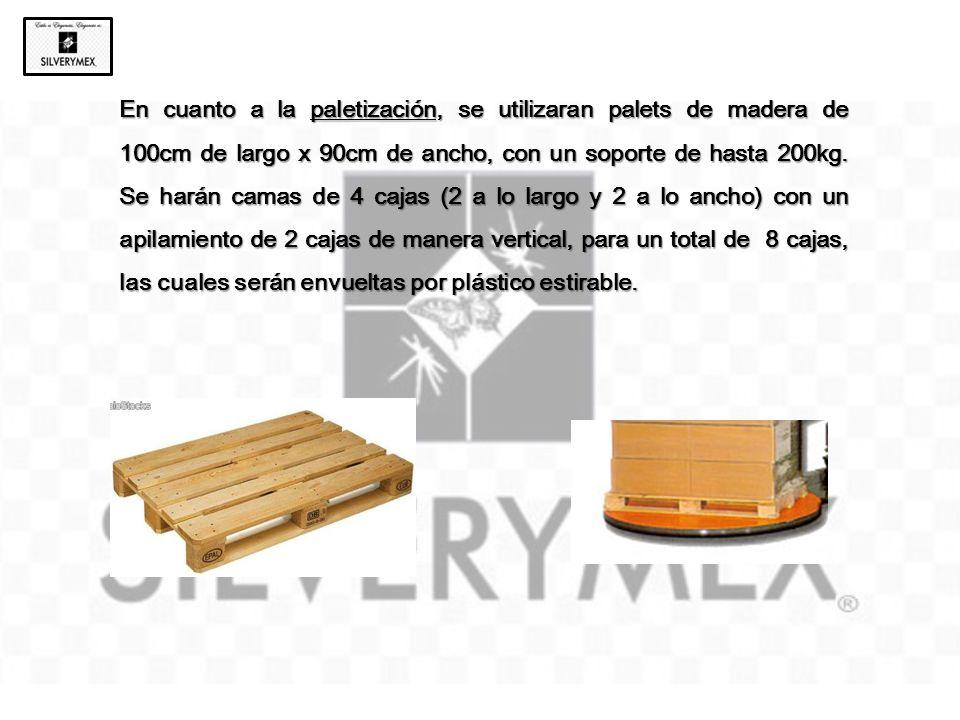 En cuanto a la paletización, se utilizaran palets de madera de 100cm de largo x 90cm de ancho, con un soporte de hasta 200kg.