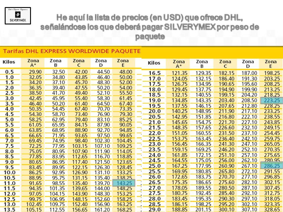He aquí la lista de precios (en USD) que ofrece DHL, señalándose los que deberá pagar SILVERYMEX por peso de paquete
