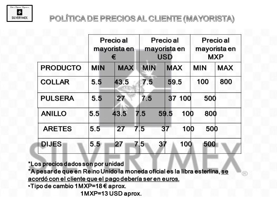 POLÍTICA DE PRECIOS AL CLIENTE (MAYORISTA)