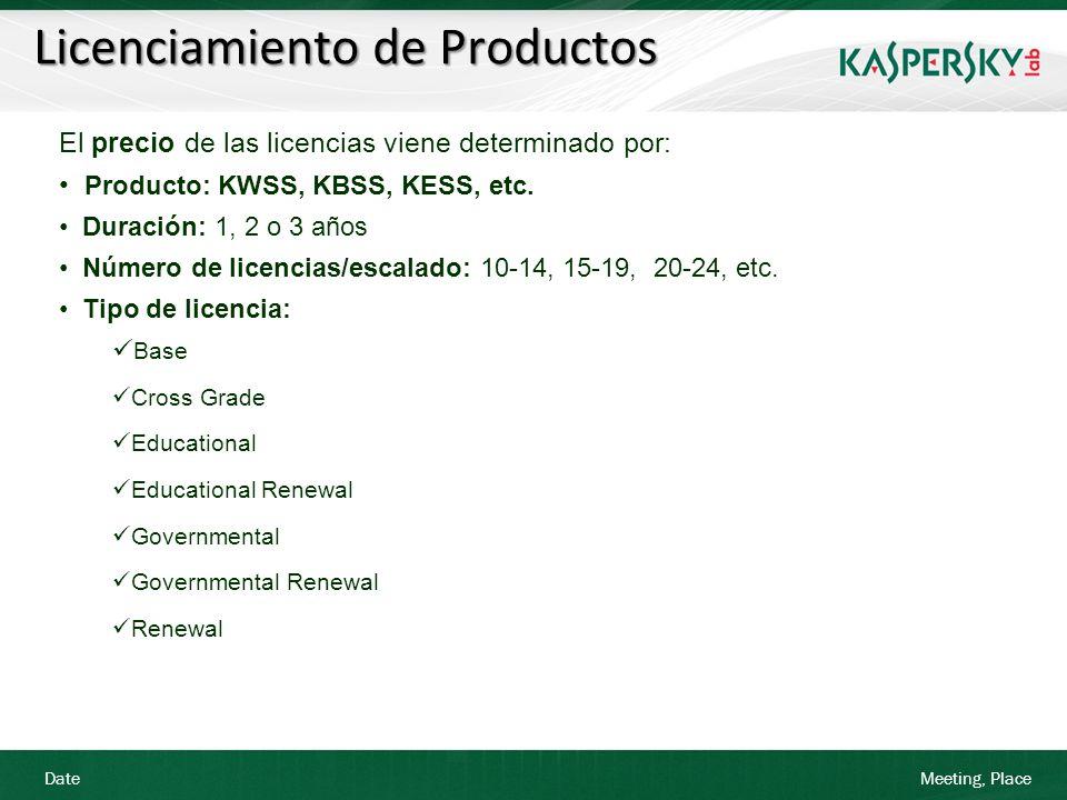 Licenciamiento de Productos