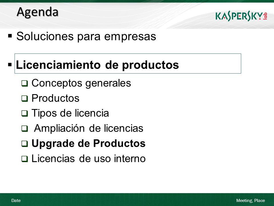 Agenda Soluciones para empresas Licenciamiento de productos