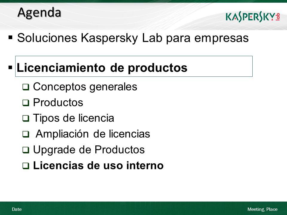 Agenda Soluciones Kaspersky Lab para empresas