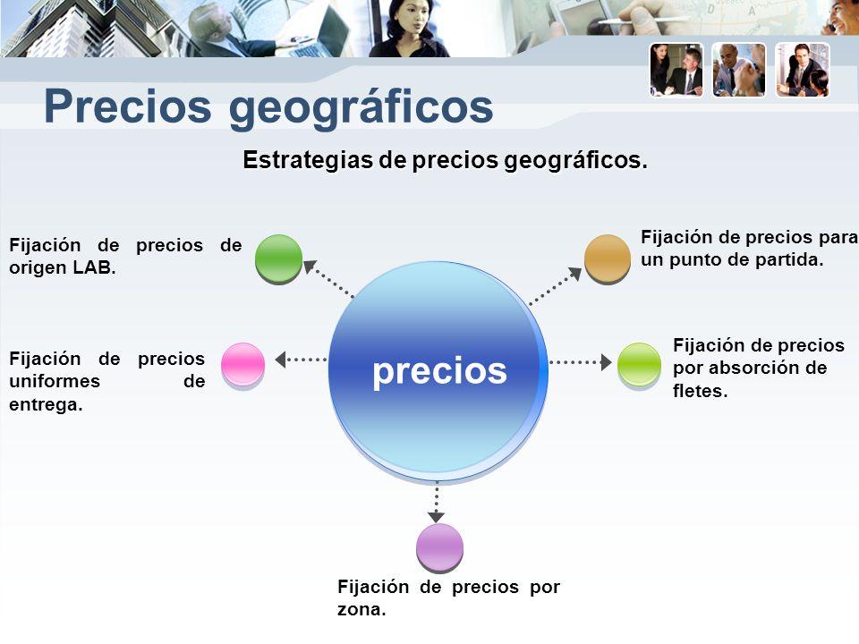 Estrategias de precios geográficos.