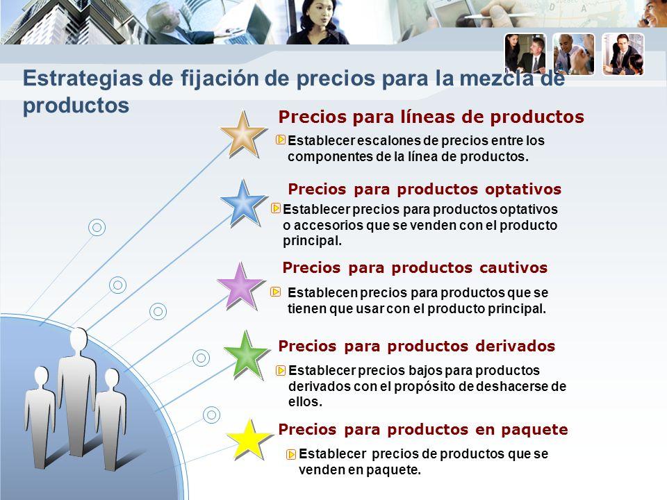 Estrategias de fijación de precios para la mezcla de productos