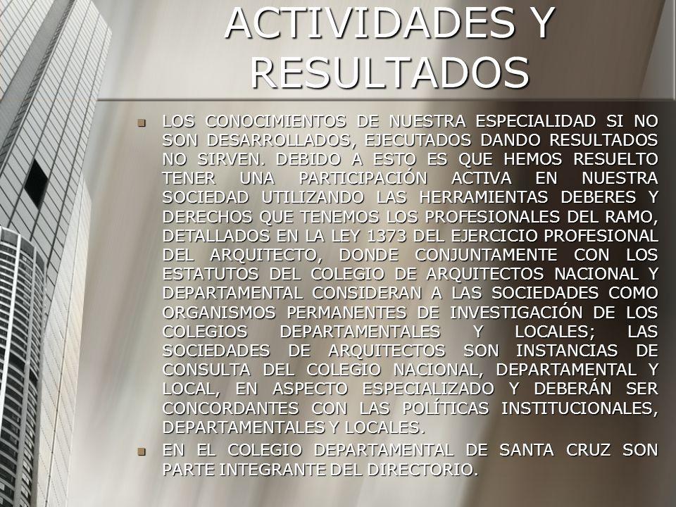 ACTIVIDADES Y RESULTADOS