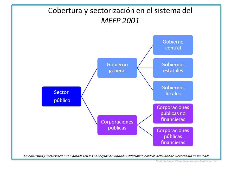 Cobertura y sectorización en el sistema del MEFP 2001