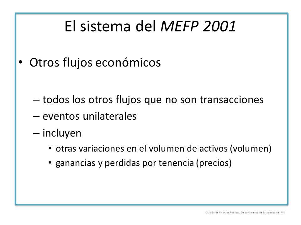 División de Finanzas Públicas, Departamento de Estadística del FMI