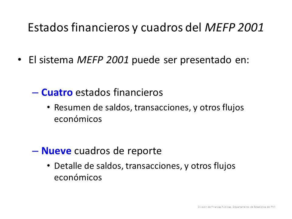 Estados financieros y cuadros del MEFP 2001