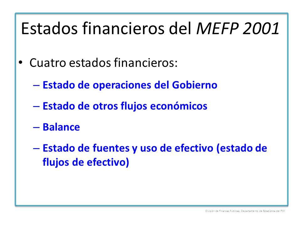 Estados financieros del MEFP 2001