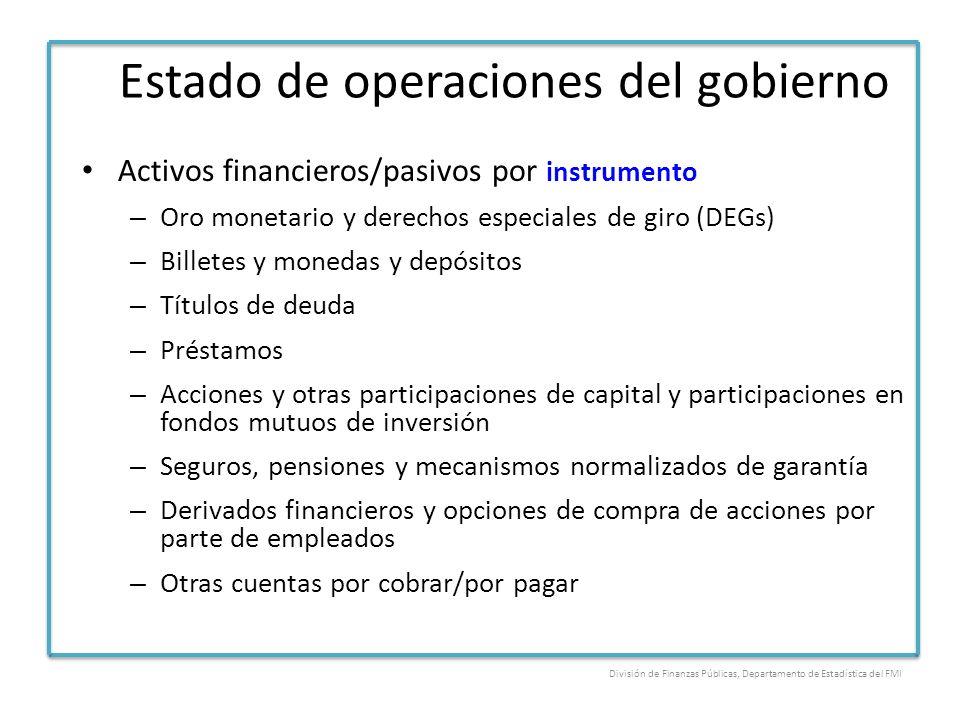 Estado de operaciones del gobierno