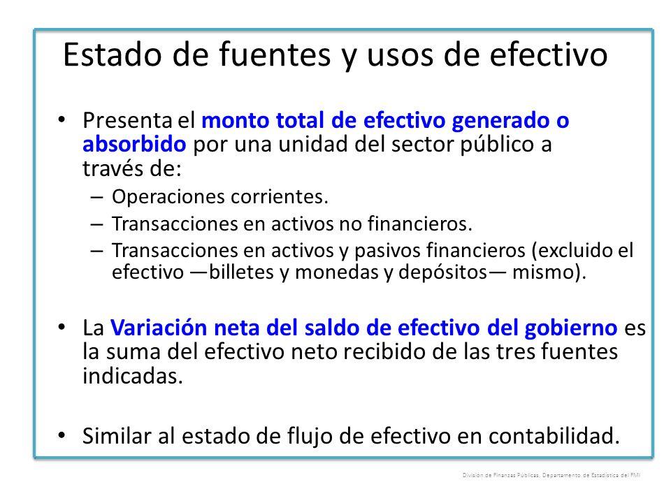 Estado de fuentes y usos de efectivo