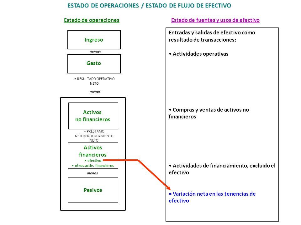 ESTADO DE OPERACIONES / ESTADO DE FLUJO DE EFECTIVO