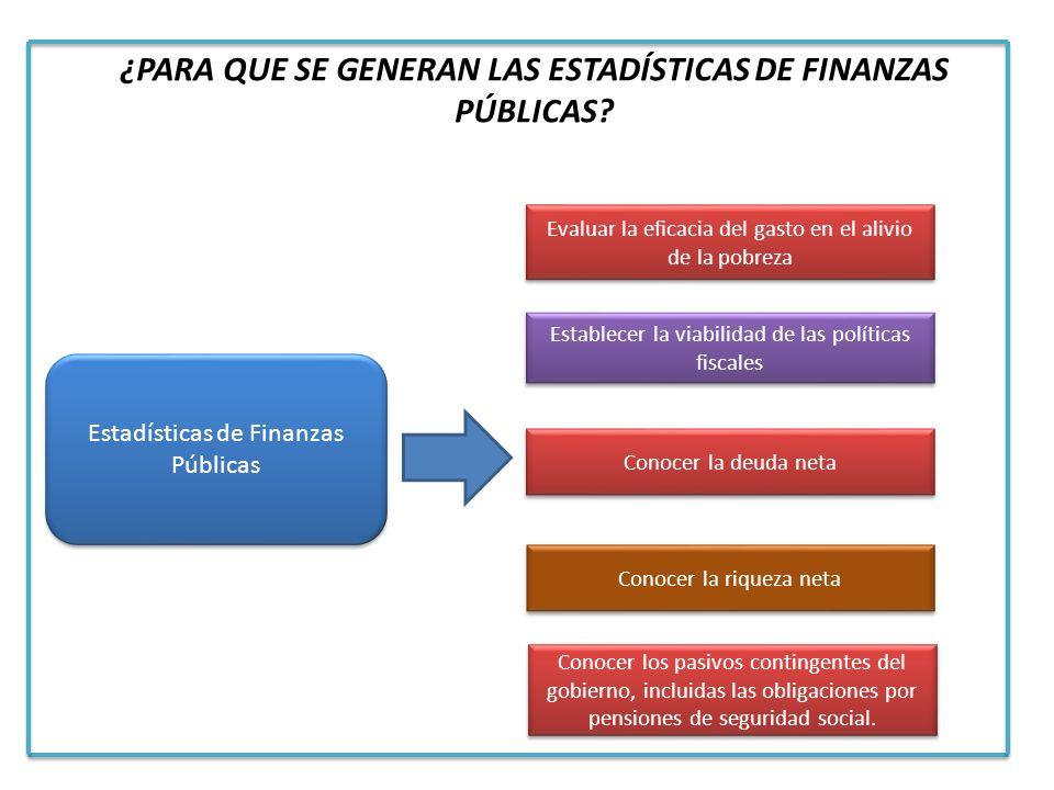 ¿PARA QUE SE GENERAN LAS ESTADÍSTICAS DE FINANZAS PÚBLICAS