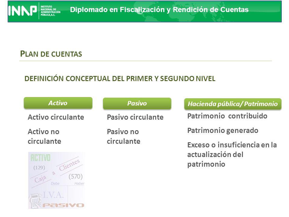 Hacienda pública/ Patrimonio