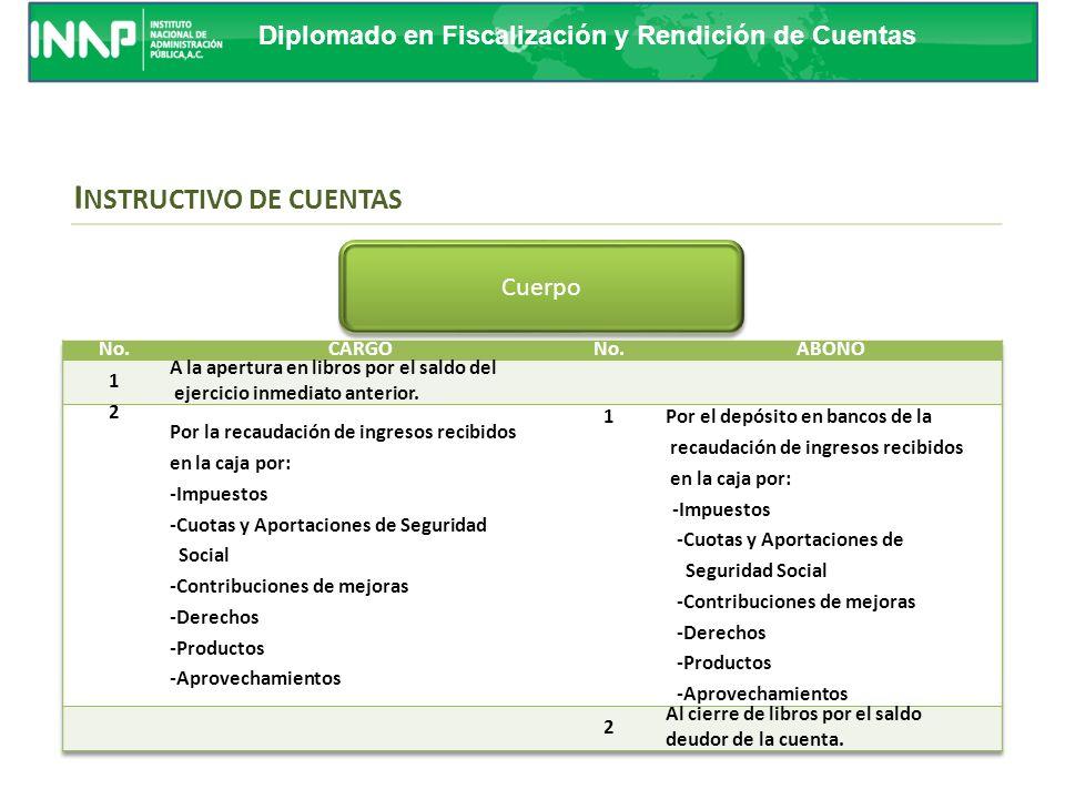 INSTRUCTIVO DE CUENTAS