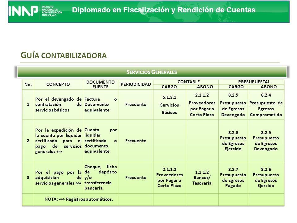 GUÍA CONTABILIZADORA Servicios Generales Curso de Replicadores No.