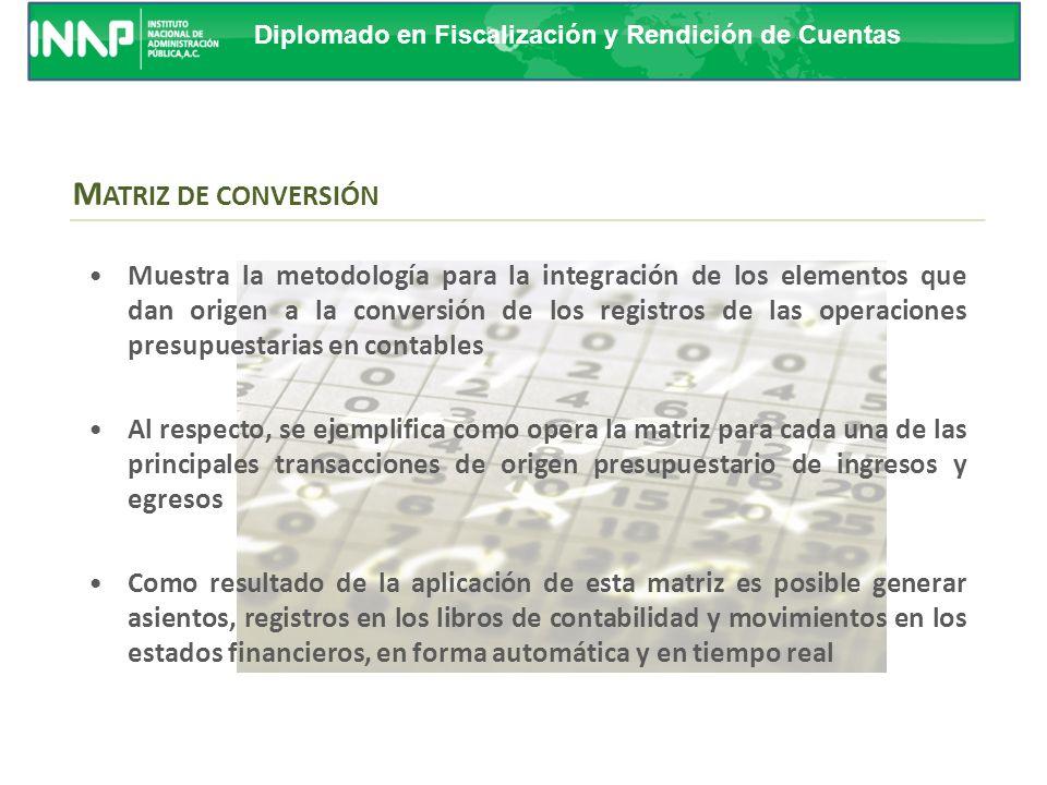 Curso de Replicadores MATRIZ DE CONVERSIÓN.