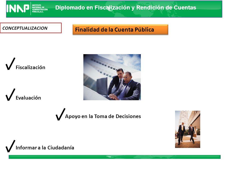Finalidad de la Cuenta Pública