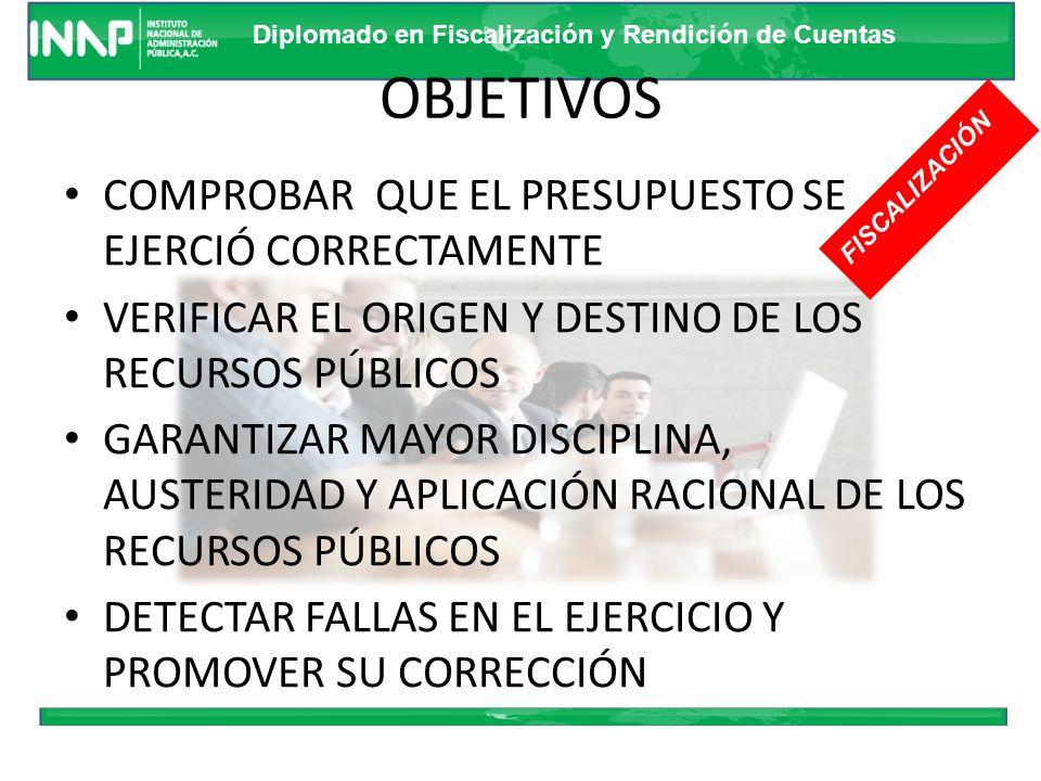 OBJETIVOS COMPROBAR QUE EL PRESUPUESTO SE EJERCIÓ CORRECTAMENTE