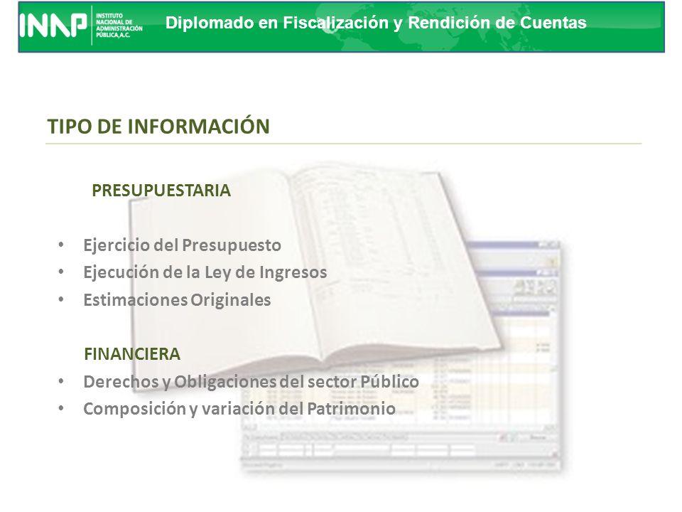 TIPO DE INFORMACIÓN PRESUPUESTARIA Ejercicio del Presupuesto