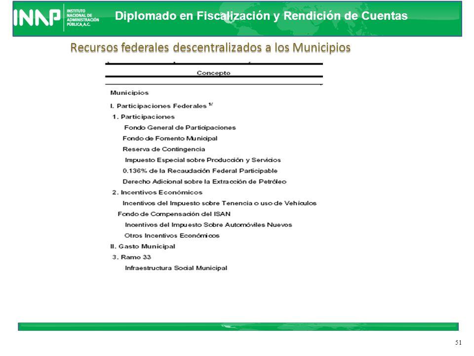 Recursos federales descentralizados a los Municipios
