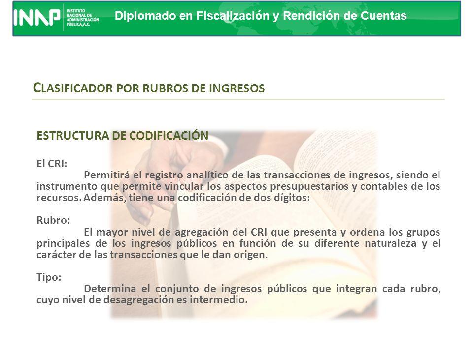 CLASIFICADOR POR RUBROS DE INGRESOS