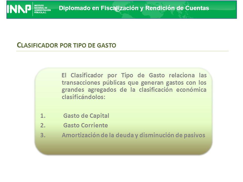 CLASIFICADOR POR TIPO DE GASTO