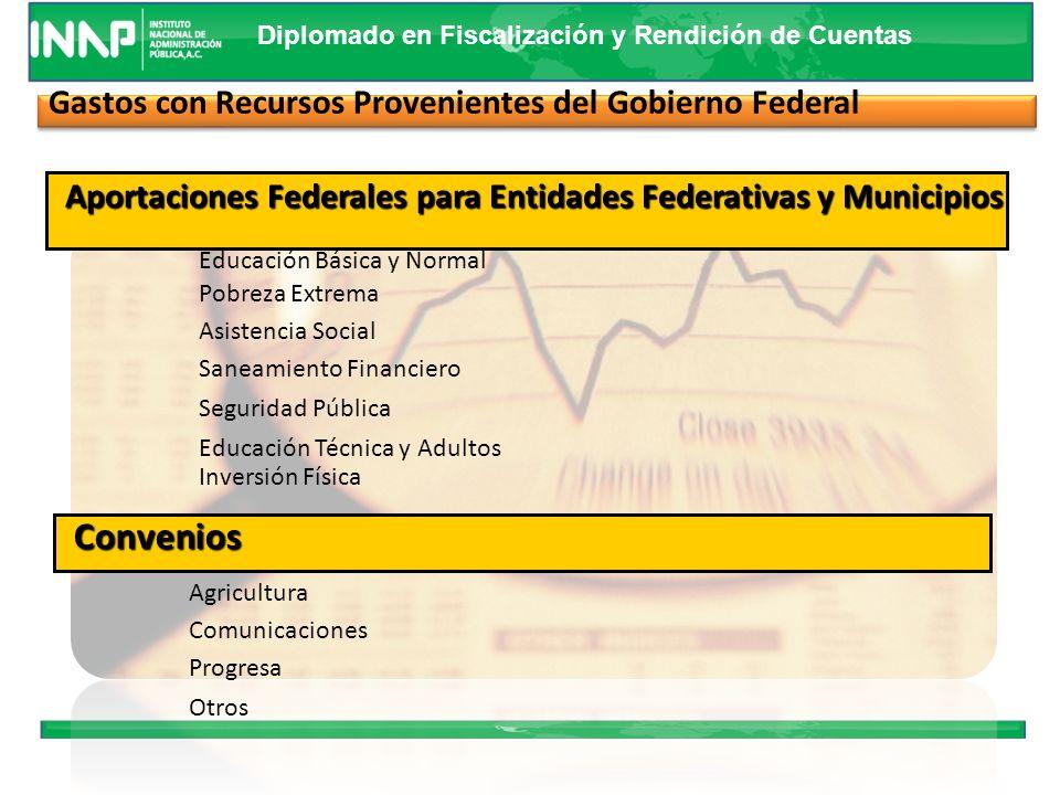 Convenios Gastos con Recursos Provenientes del Gobierno Federal