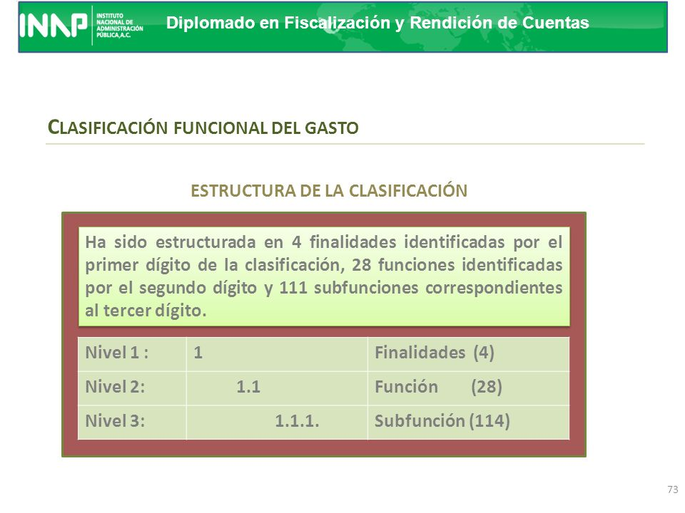 CLASIFICACIÓN FUNCIONAL DEL GASTO