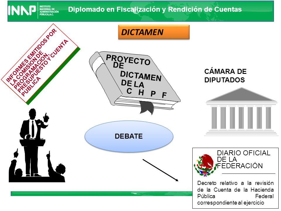 DICTAMEN PROYECTO DE DICTAMEN DE LA C H P F CÁMARA DE DIPUTADOS DEBATE