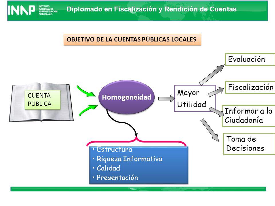 Informar a la Ciudadanía
