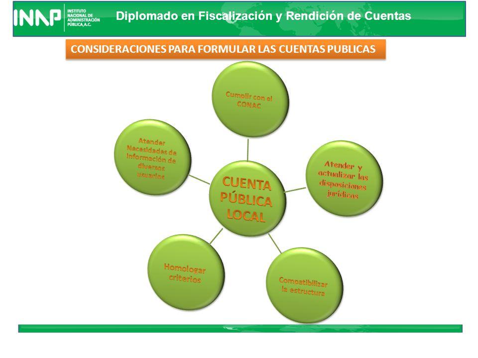 CONSIDERACIONES PARA FORMULAR LAS CUENTAS PUBLICAS